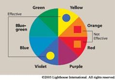 CHOOSING THE MOST EFFECTIVE COLOURS FOR YOUR BUSINESS